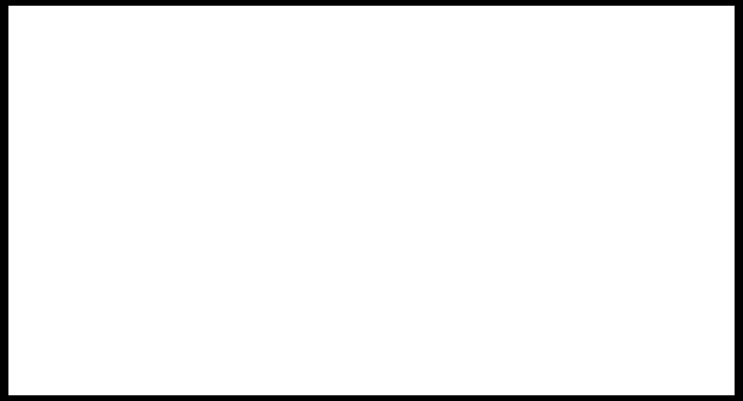 SKY Informática Ltda